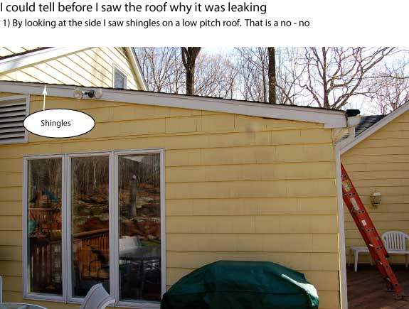 how to find a leak in flat roof