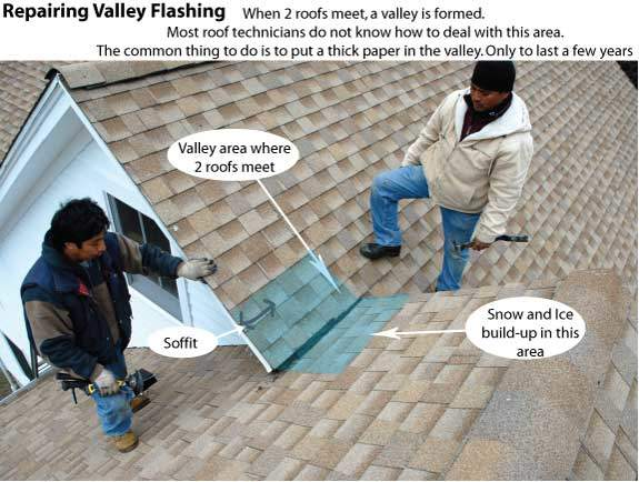 Chimney Leak Repair Flashing