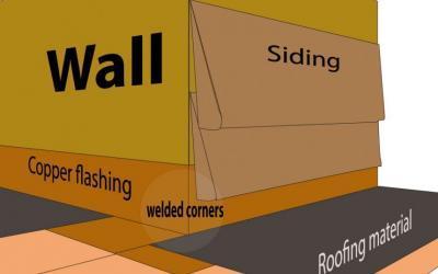 Roof Repair flashing biggest causes of Roof leaks. Watch Video