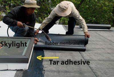 Skylight Flashing With Rubber Membrane On Flat Roof