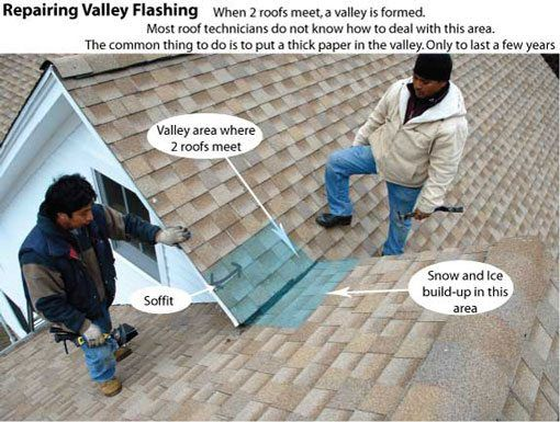 flat-roof-valley-flashing - Valley areas are prone to leak due to the lack of using proper materials
