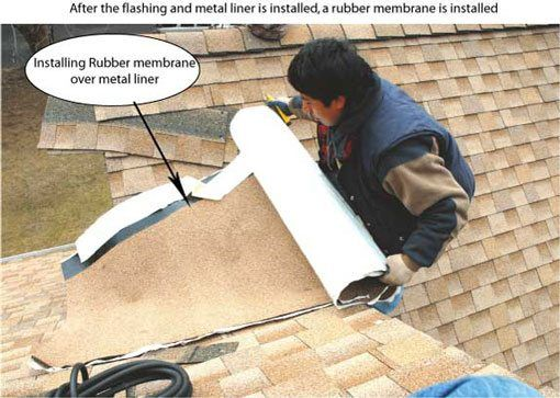 Making a roof repair you need the proper material for every repair.
