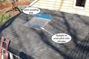 Shingles on a flat roof
