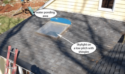 Shingles on a flat roof