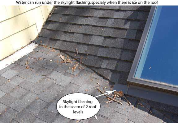 Flat Roof Repair Leak Roof Repair Kit For Any Situation