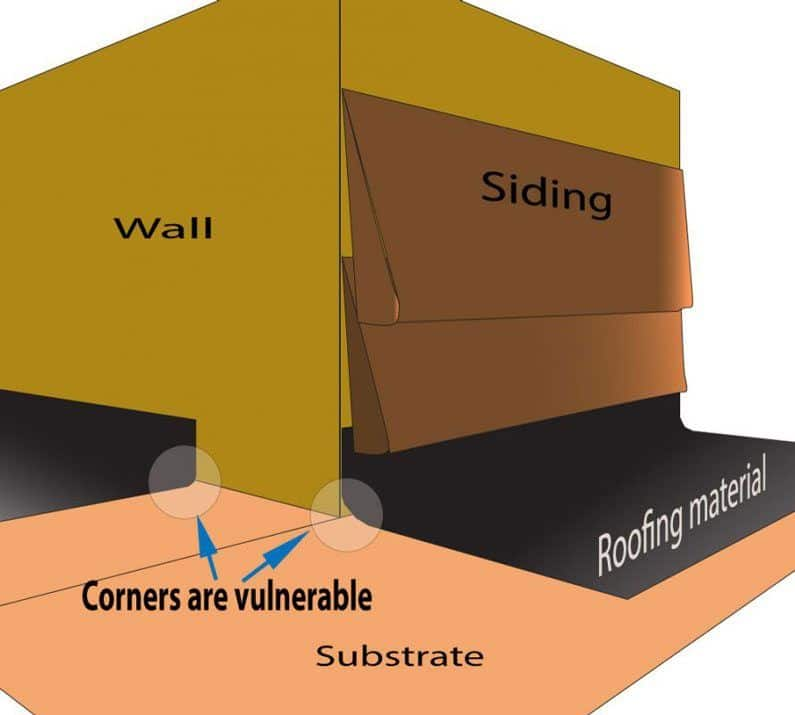 Rubber membrane used as flashing