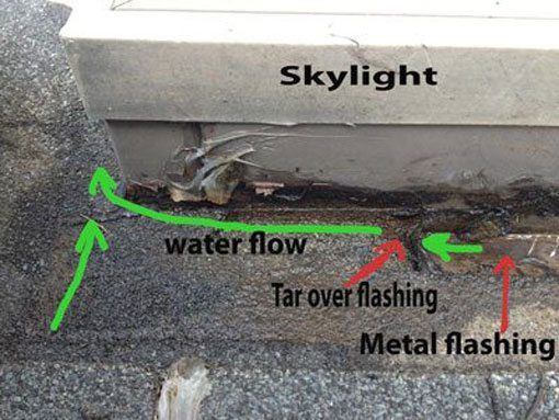 Skylight Repair - The flashing has been tarred up over the years.