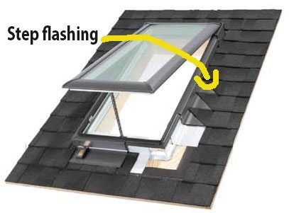 skylight leak Repairs - The flashing is stepped with every line of shingles